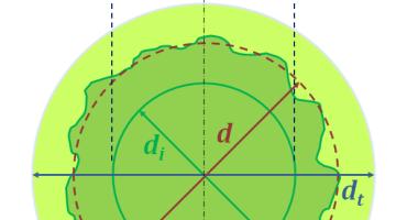 coefficient-de-drapé
